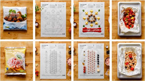 Zum Beispiel aus Köttbullar konnten Ikea-Kunden mithilfe der Rezeptposter ein Gericht zaubern. (Quelle: http://www.leoburnett.ca/our-work/)
