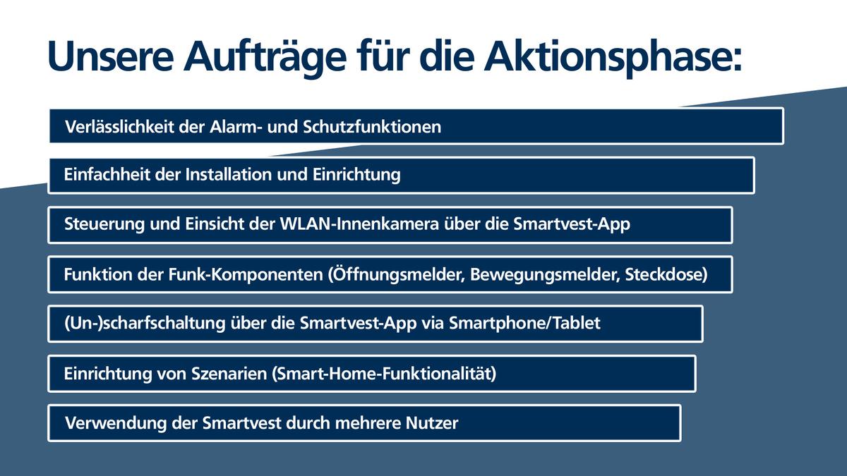 Nett Diagramm Wie Man Einen Raum Verdrahtet Ideen - Die Besten ...