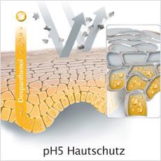 Pollen-Allergiker profitieren besonders vom Schutz durch die Eucerin pH5 Hautpflege.