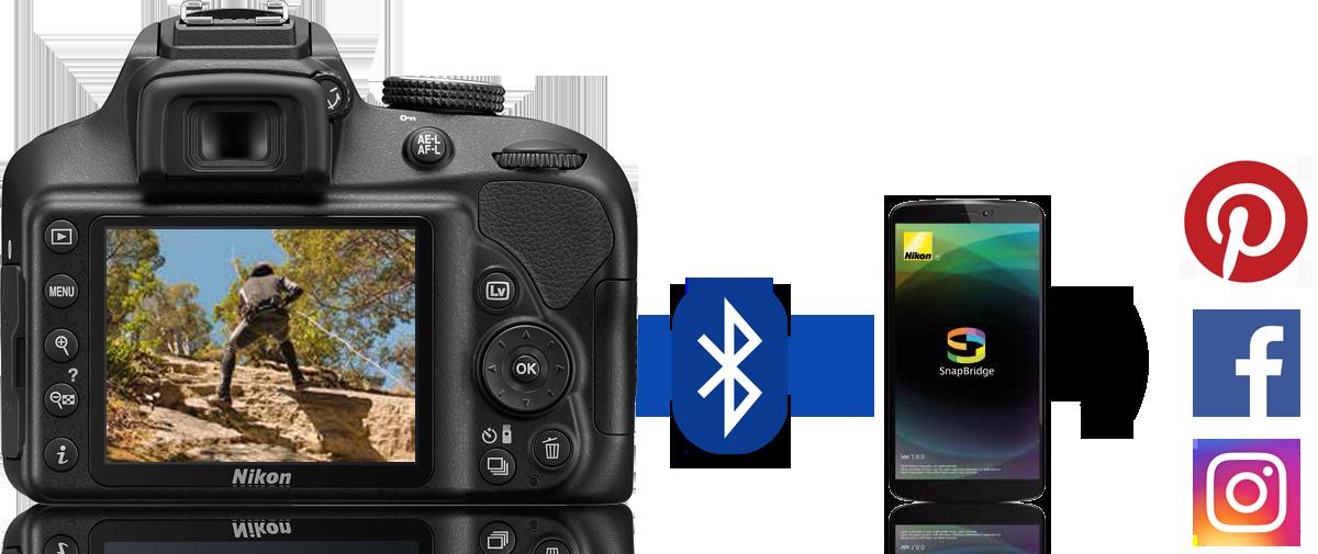 Nikon D3400 Snapbridge