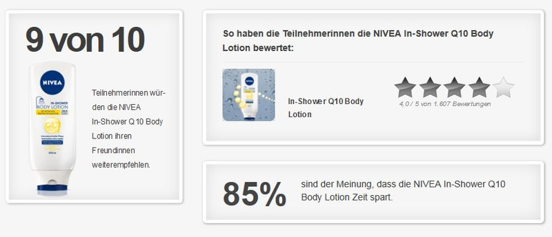 Ergebnisse NIVEA In-Shower Q10 Body Lotion