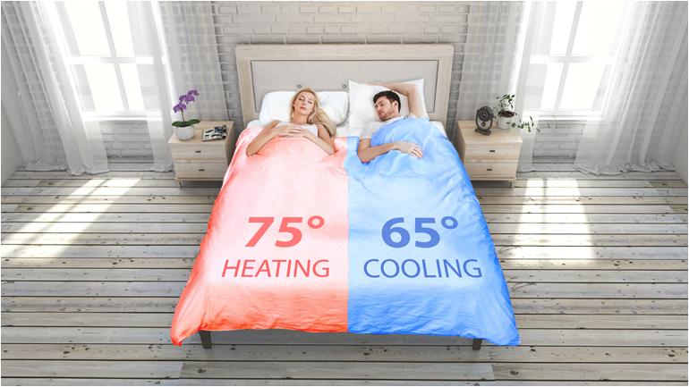 Kühlen oder wärmen: Die Bettdecke sorgt für Wohlfühltemperatur im Schlaf und ist für zwei Zonen separat einstellbar.