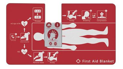 Aufgedruckte, einfache Symbole und Anweisungen leiten den Helfer Schritt für Schritt zur richtigen Hilfe an.