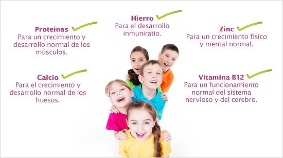 … y por contener los principales nutrientes para el crecimiento de los niños.