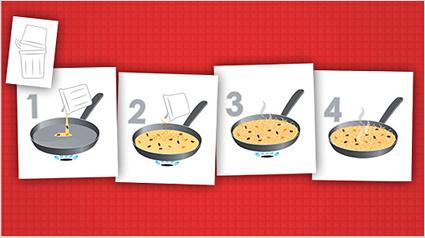 trnd_marketing_colaborativo_preparacion_brillante_a_la_sarten