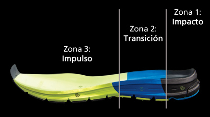 trnd_marketing-colaborativo_zapatillas-fitness-running-reebok-one-series_tecnologia-fusion_sistema-funcion-por-zonas