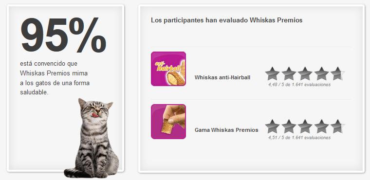 Whiskas Premios Resultados