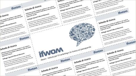 ifwom-