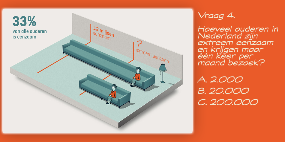 Weet jij het antwoord op de vragen 1 t/m 5? Geef ze door in een reactie onderaan het blog!
