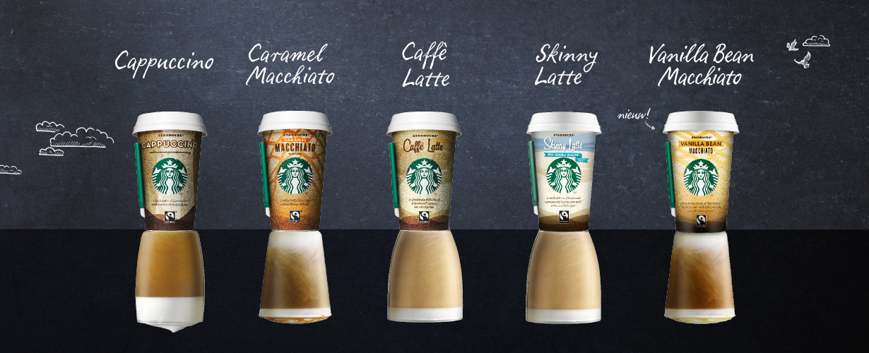 In dit project proeven we vijf verschillende varianten: de Cappuccino, Caramel Macchiato, Caffè Latte, Skinny Latte en de Vanilla Bean Macchiato.