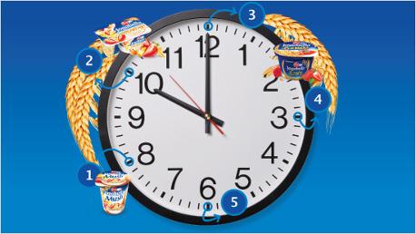 Kiedy Ty sięgasz po Jogobella Breakfast, Jogobella Musli i Jogobella 8 Zbóż?
